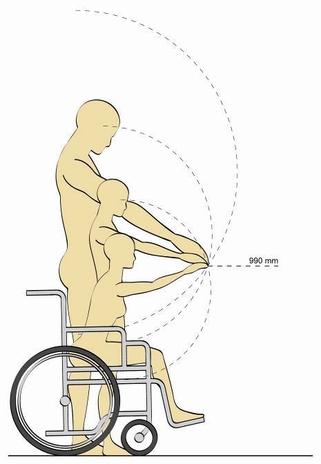 What is ergonomics, Definition from WhatIs com