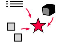 Deconstructing Analysis