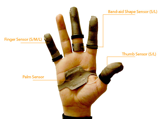 Fingertps_sensors_labeled