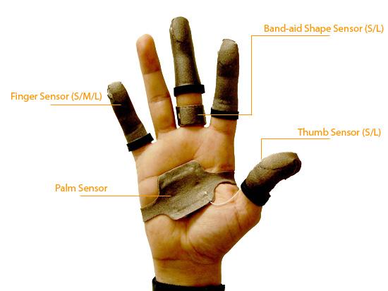 Fingertps_sensors_labeled