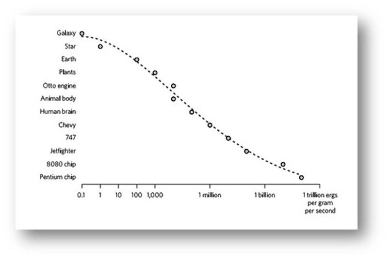 Kelley Energy Curve