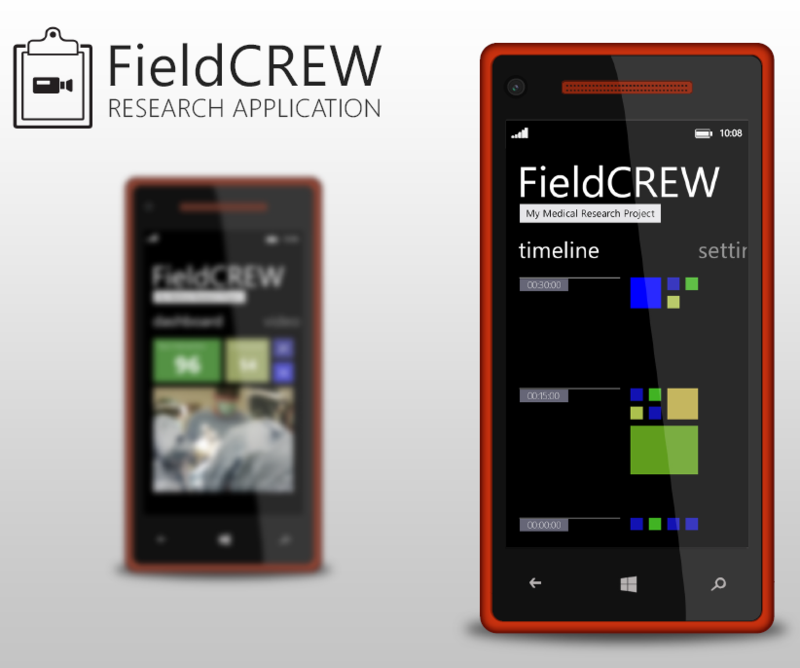 FieldCREW Phone